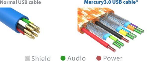 iFi Audio - Mercury 3.0-6104