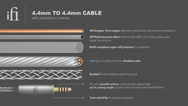 IFI AUDIO - Câble 4.4mm vers 4.4mm-6870